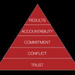 5b Pyramid
